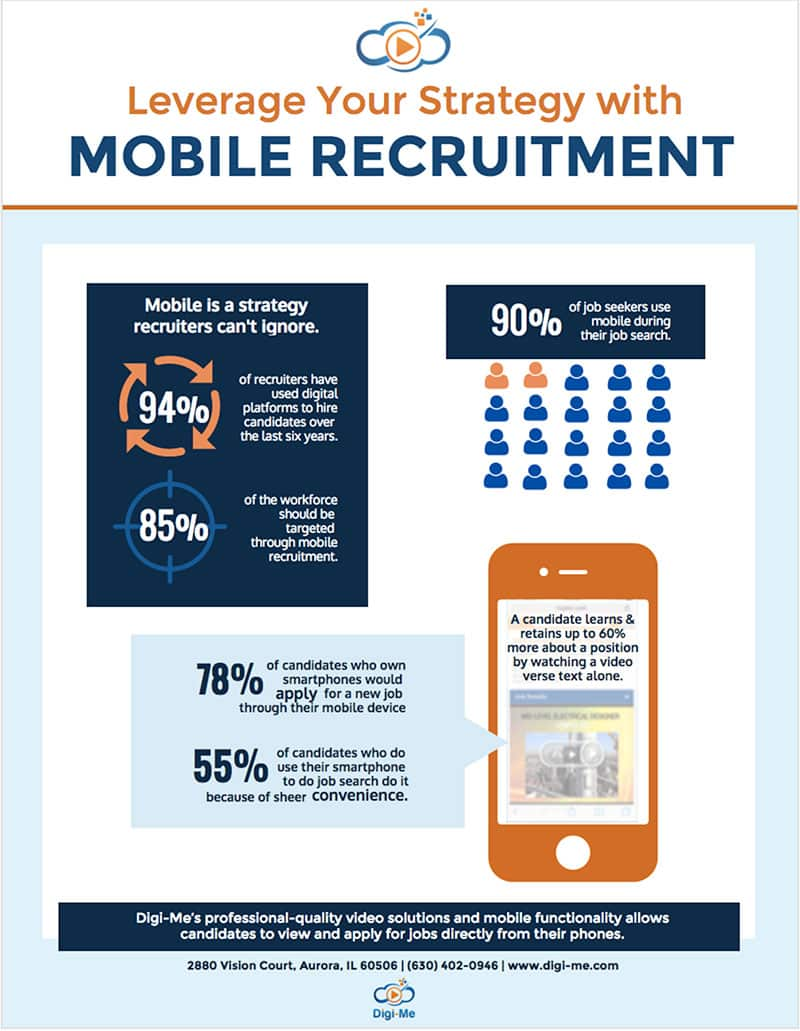 Mobile-Recruitment-Infographic