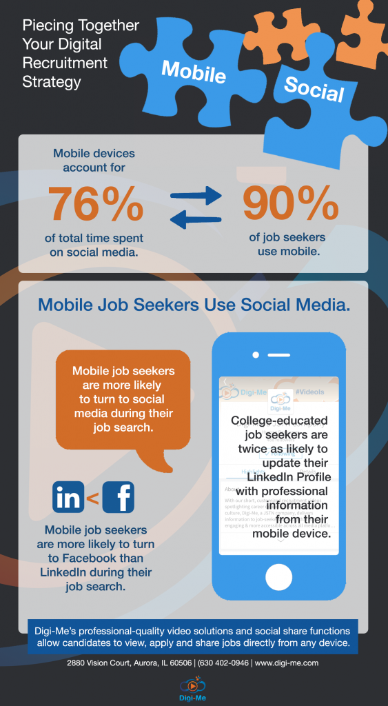 Mobile Social Recruitment